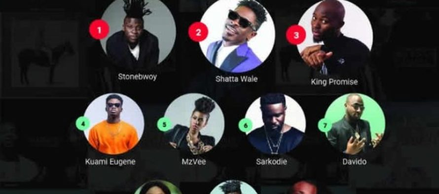 Stonebwoy tops Boomplay list of 'most listened to Artistes for 2018'
